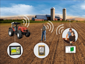 A New Approach to Crop Management 1