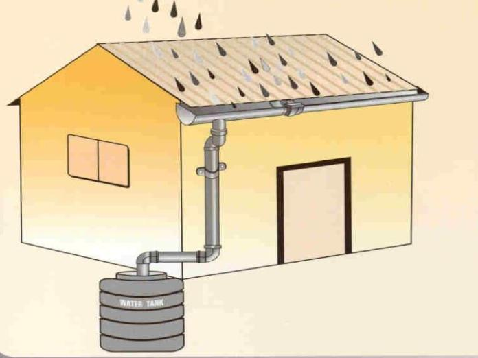 Water Harvesting for range improvement and crop production in dry areas of Pakistan