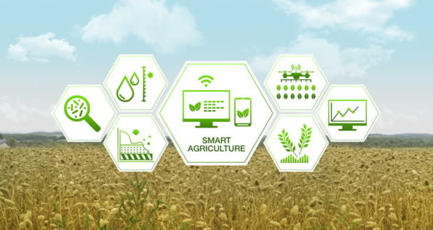 The Future of Agriculture through Technology