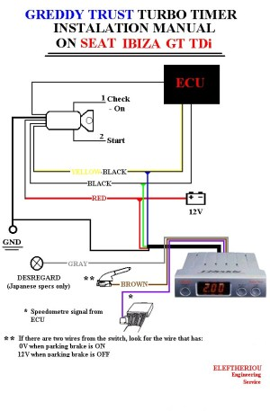 Greddy Wiring Harness Electrical Harness Wiring Diagram