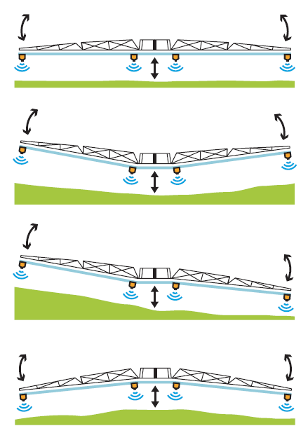 Spuiten op minder dan 50 cm afstand - over spuittechniek - 12