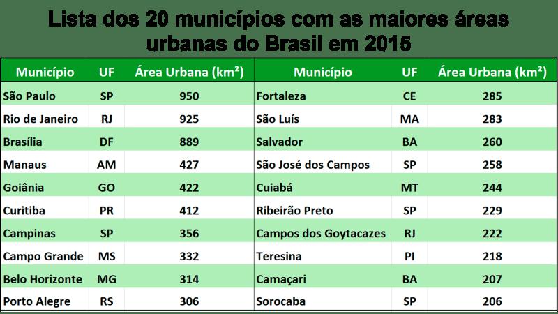 a 05_mapeamentoUrbano_Figura3