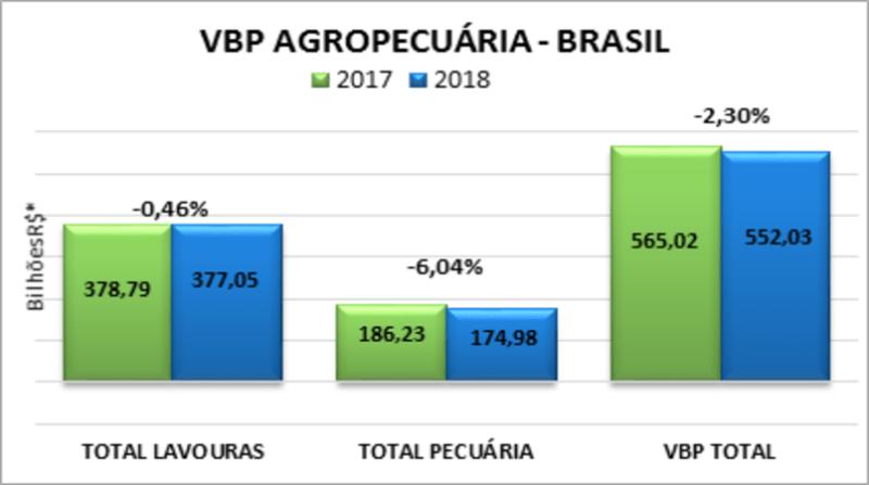 grafico vbp
