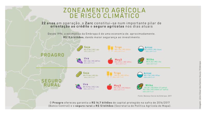 quadro Info-Zarc ArteJulioCesardosSantos