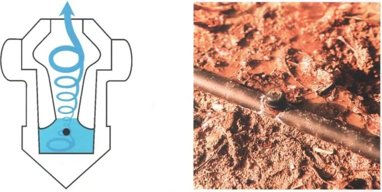 Fig. N°(5): schéma d'un goutteur à circuit court.  Source (Léopold RIEUL, Pierre RUELLE, 2003)