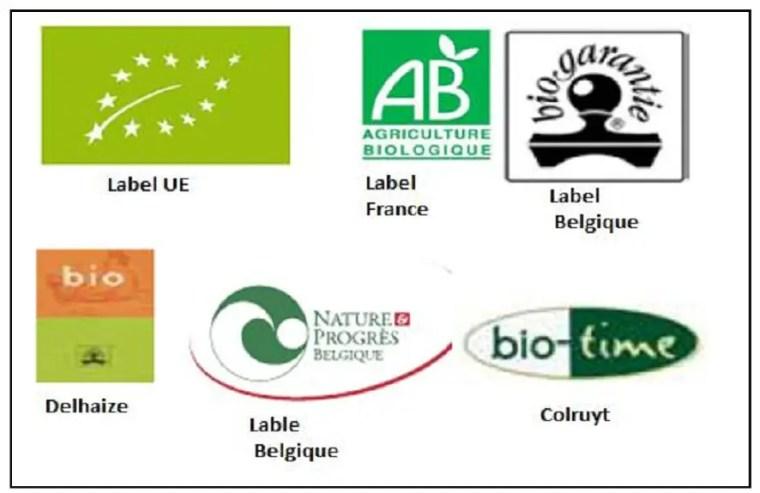 Figure 9 Les différents labels bio européens: Officiels (label UE, AB France) ; privés collectifs (biogarentie et nature & progrès- Belgique) et privées individuelles (bio-delhaize et biotime colruyt). Source: CTB, 2009).