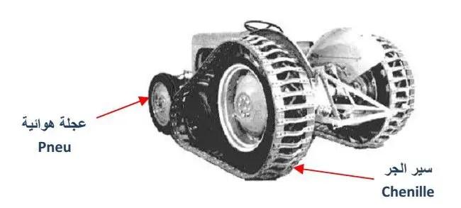 Tracteur à semi -chenilles جرار بنصف سیر جر
