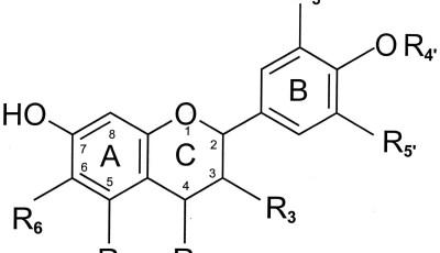 الدراسة الكيميائية للفلافونيدات