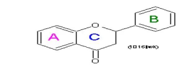شكل (01):الھیكل الأساسي للفلافونویدات