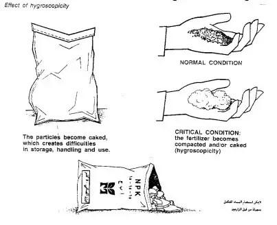 شكل(2 ) يوضح أثر الرطوبة على حدوث التكتل( التحجر ) في السماد.