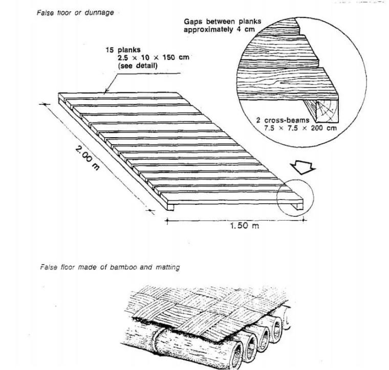 نموذج لمنصة خشبية مصنوعة من (نباتات البامبو والحصير).