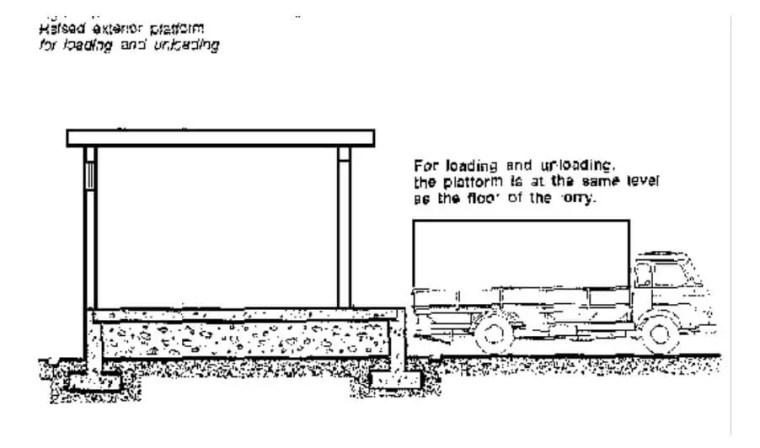 ويمكن أن يراعى عند تصميم المخازن المخصصة لتشوين الأسمدة أن يكون مستوى أرضية المخزن عالية (مرتفعة عن سطح التربة ) بمقدار يساوى ارتفاع مستوى أرضية الشاحنة الناقلة للسماد كما هو موضح بالشكل التالي وذلك لسهولة التفريغ والتحميل .