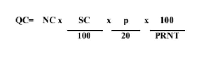 Quantidade de calcário 1