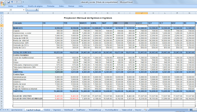 Cuadro de egresos e ingresos