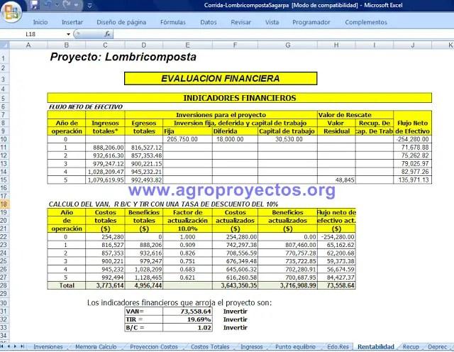 Proyecto en Excel de Lombricomposta