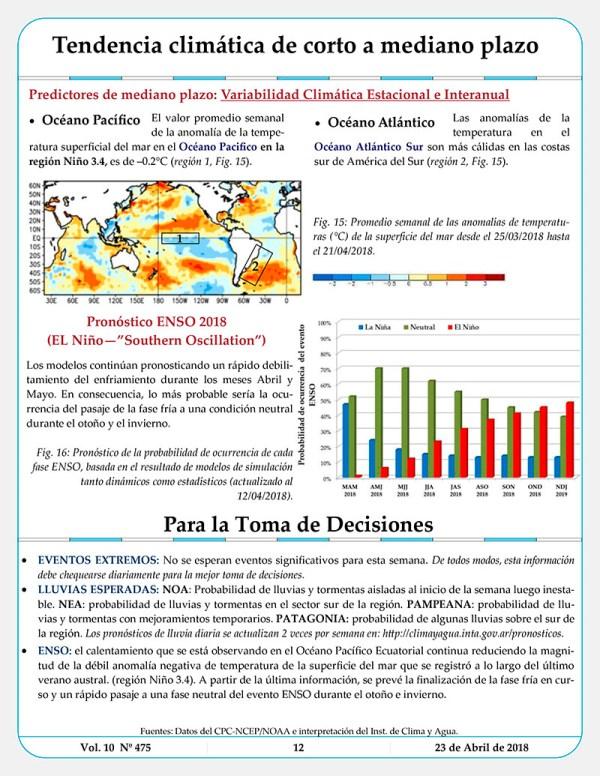 CLIMA-INFORME 23deabrilde2018-12 w