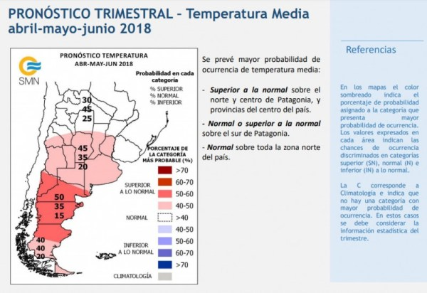 SMN-Abril-Mayo-Junio2018 Temperaturas w