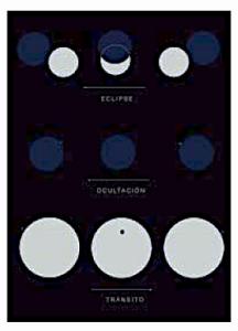 Tipos de ocultaciones según el tamaño aparente. Representación gráfica de Juan Carlos Casado.