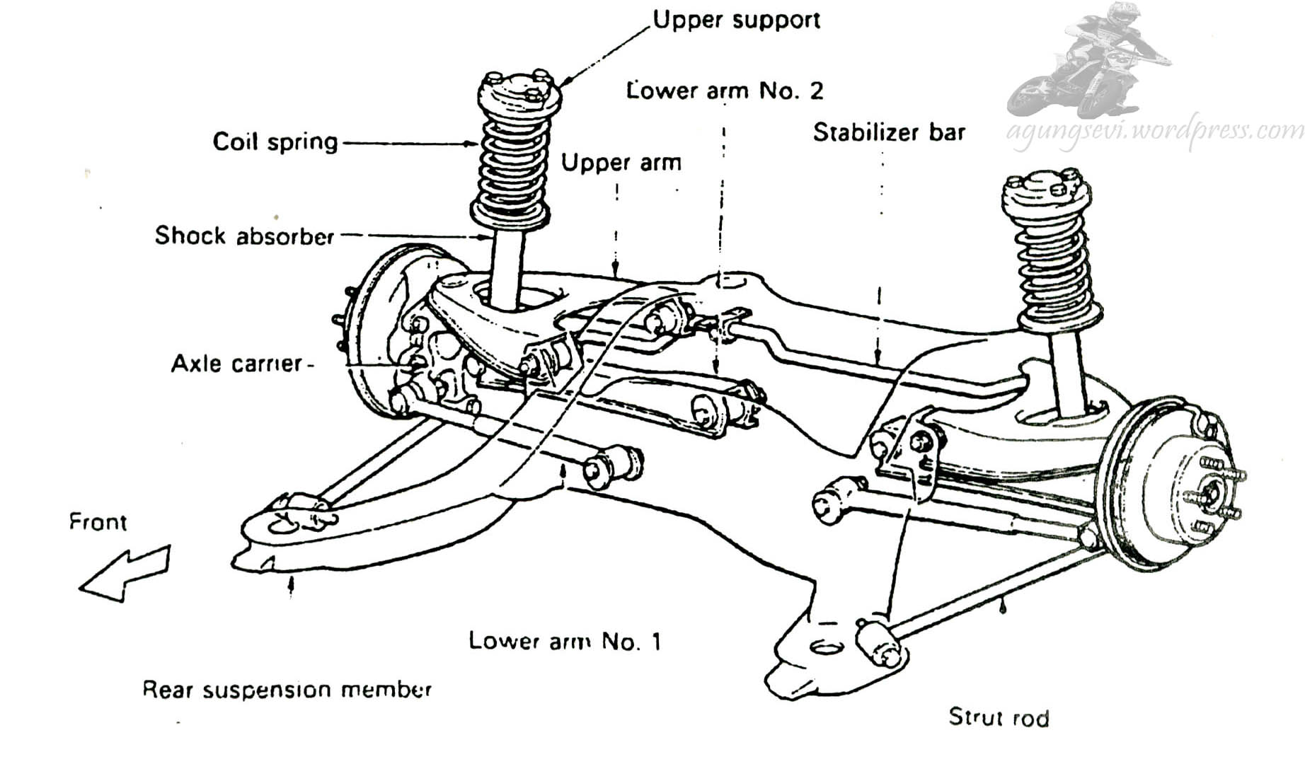 Mercede Benz M104 Engine Diagram