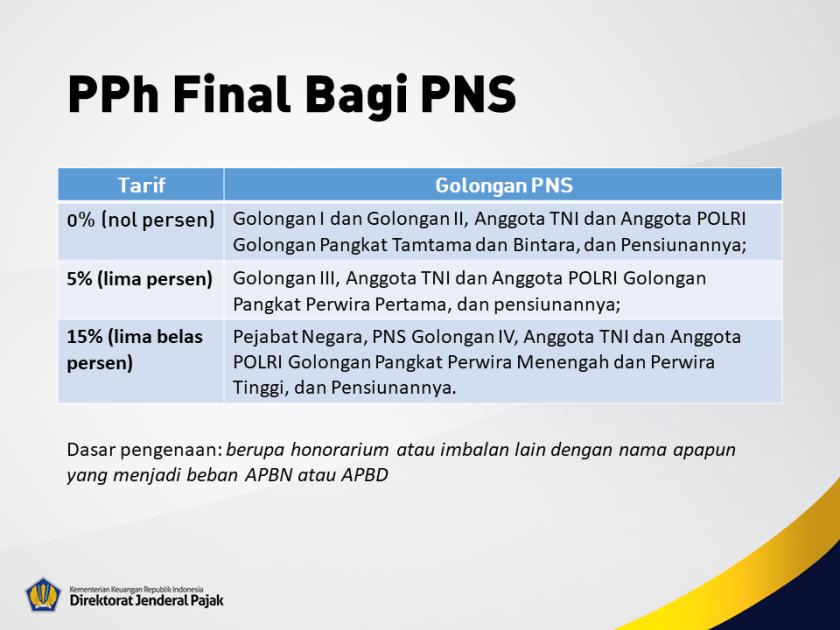 PPH Final PNS
