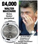 mazzari-watch
