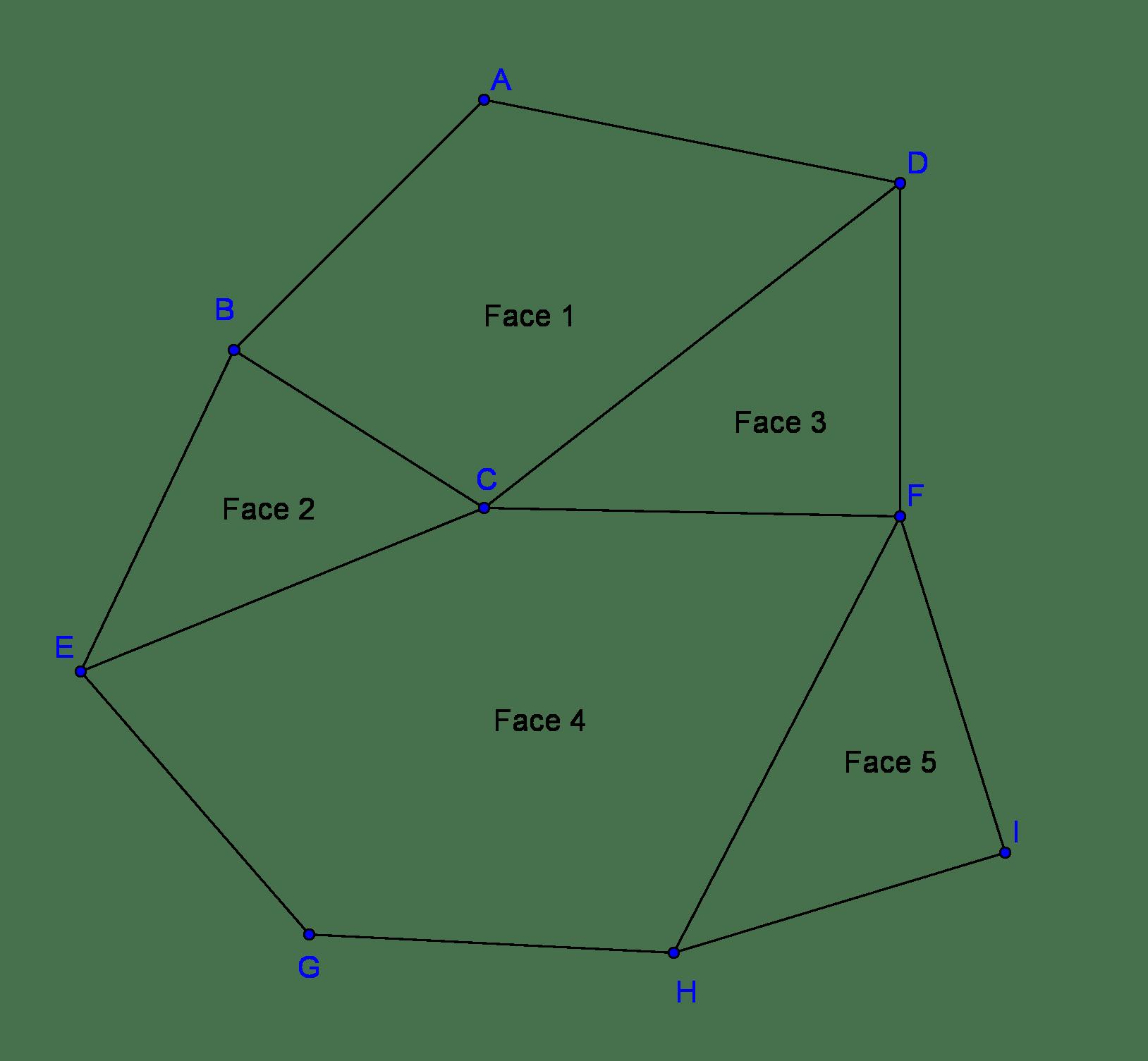 Five Regular Solids Part Two