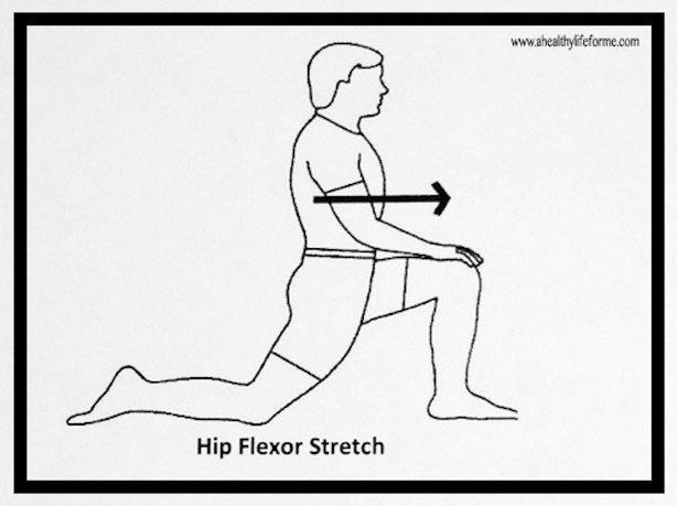 Hip Flexor Stretch Diagram | 52 Tips for Health and Fitness Success Tip #10