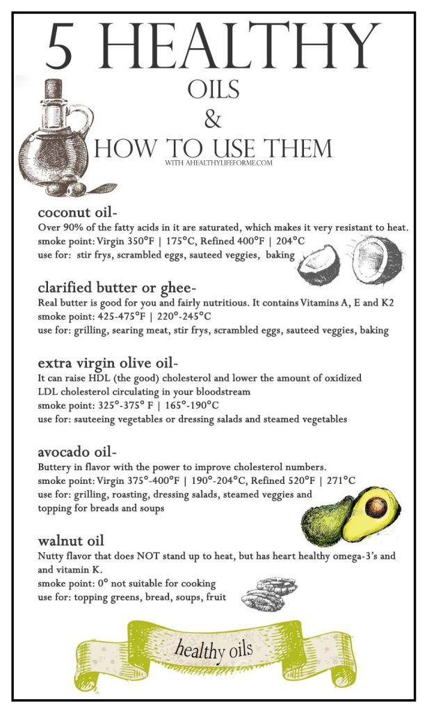 Graphic on 5 Healthy Oils and How to use them for your health | ahealthylifeforme.com