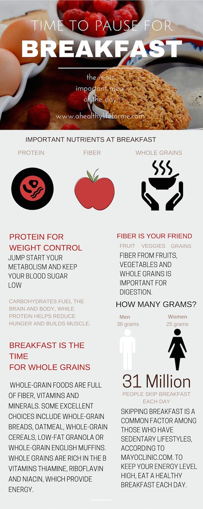 5 Reasons why it is important to eat breakfast | ahealthylifeforme.com