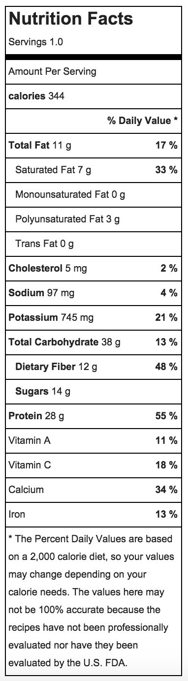 Nutritional facts for Cookies and Cream Protein Smoothie Recipe | ahealthylifeforme.com