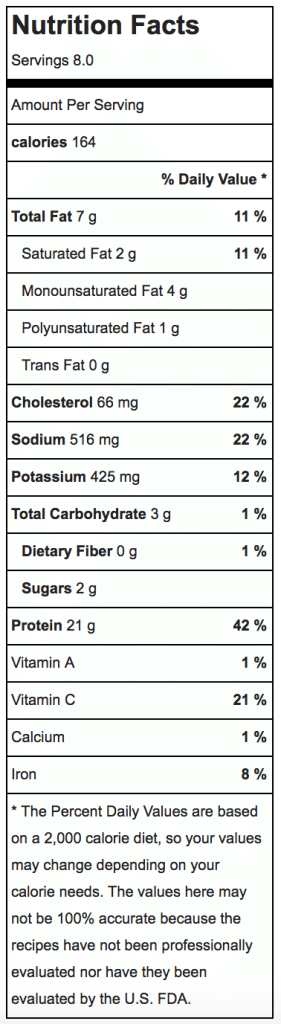 Orange Rosemary Roasted Pork Tenderloin Recipe Nutritional Information