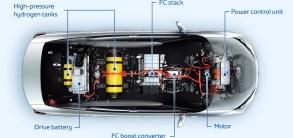 Toyota mirai layout