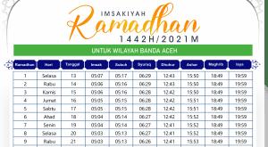 Jadwal Imsakiyah Ramadhan Banda Aceh 2021