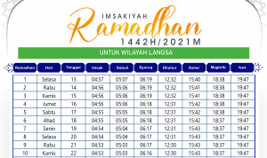 Jadwal Imsakiyah Ramadhan Kota Langsa 2021