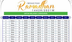 Jadwal Imsakiyah Ramadhan Kota Lhoksukon 2021