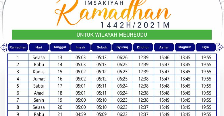 Jadwal Imsakiyah Ramadhan Meureudu 2021