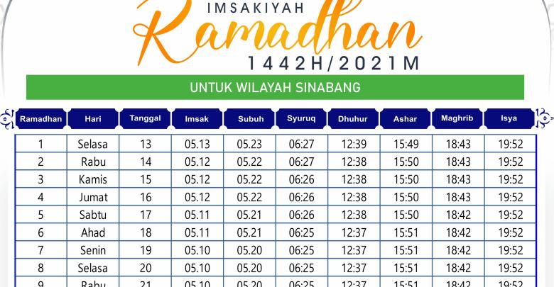 Jadwal Imsakiyah Ramadhan Sinabang 2021