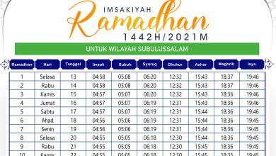 Jadwal Imsakiyah Ramadhan Kota Subulussalam 2021