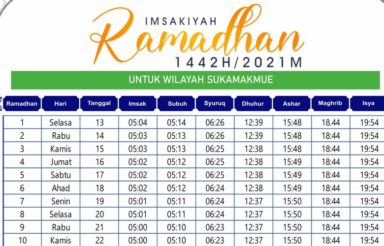 Jadwal Imsakiyah Ramadhan Suka Makmue 2021