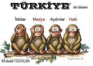 """title=""""3_maymunlar_Turkiye'si"""""""