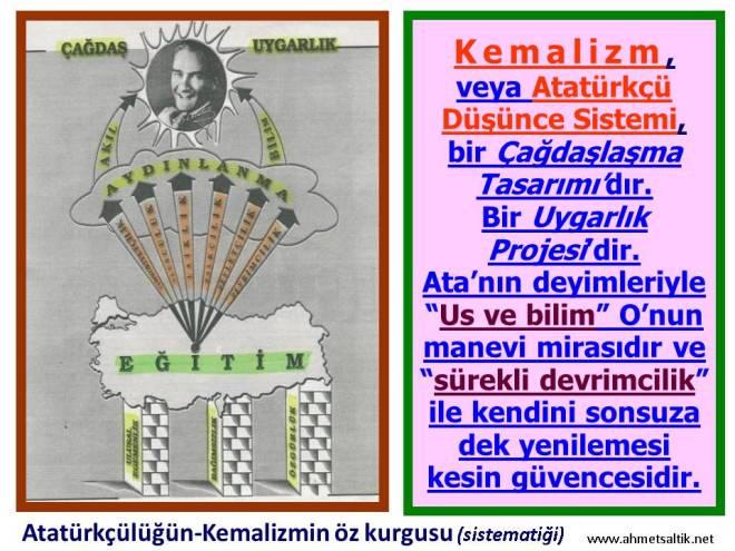 Ataturkculugun-Kemalizmin_6_Ok'un_ozkurgusu_sistematigi