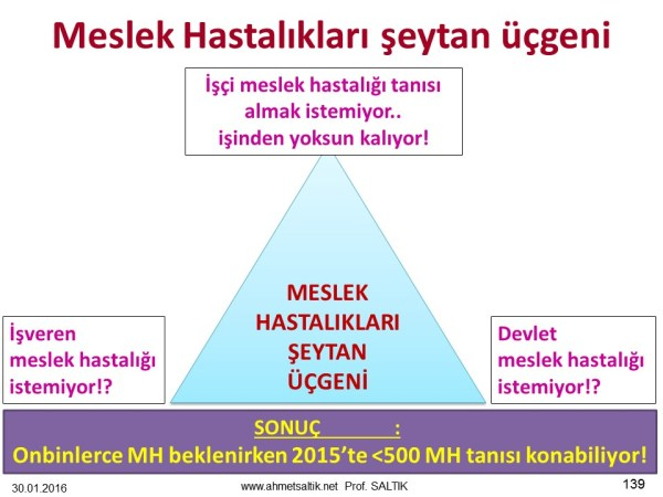 Meslek_hastaliklari_seytan_ucgeni
