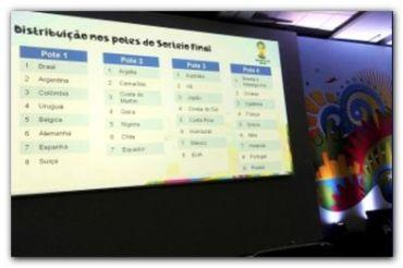MUNDIAL 2014: La FIFA confirmó los copones para el sorteo, uno tendrá 4 europeos