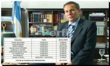 CASO NISMAN: El fiscal recibió en EE.UU. casi US$ 600 mil de nueve depositantes sospechosos