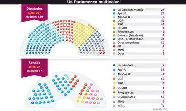 LEGISLATURA: Sin mayorías, los jefes del Congreso van a ser decisivos para el futuro presidente