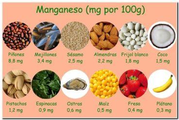 SALUD: Manganeso vital para la salud