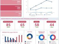 Los datos del juicio por jurados en Buenos Aires (2015 – 2019)