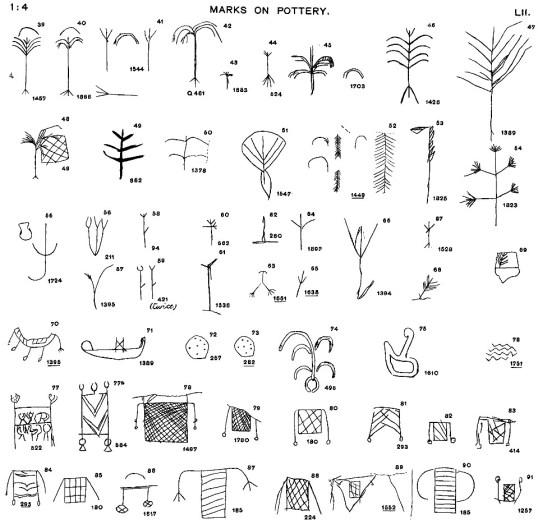 Petrie's Pottery Marks