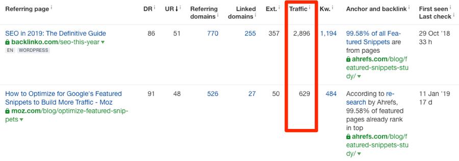 estimated organic traffic backlinks