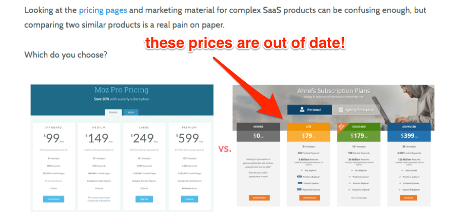 out of date ahrefs prices reputation management